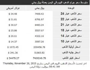 أسعار-الذهب-السبت-26-نوفمبر1-300x235